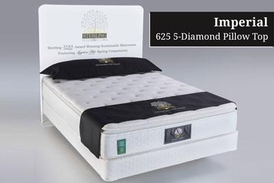 Imperial 625 5-Diamond Pillow Top Hotel Mattress